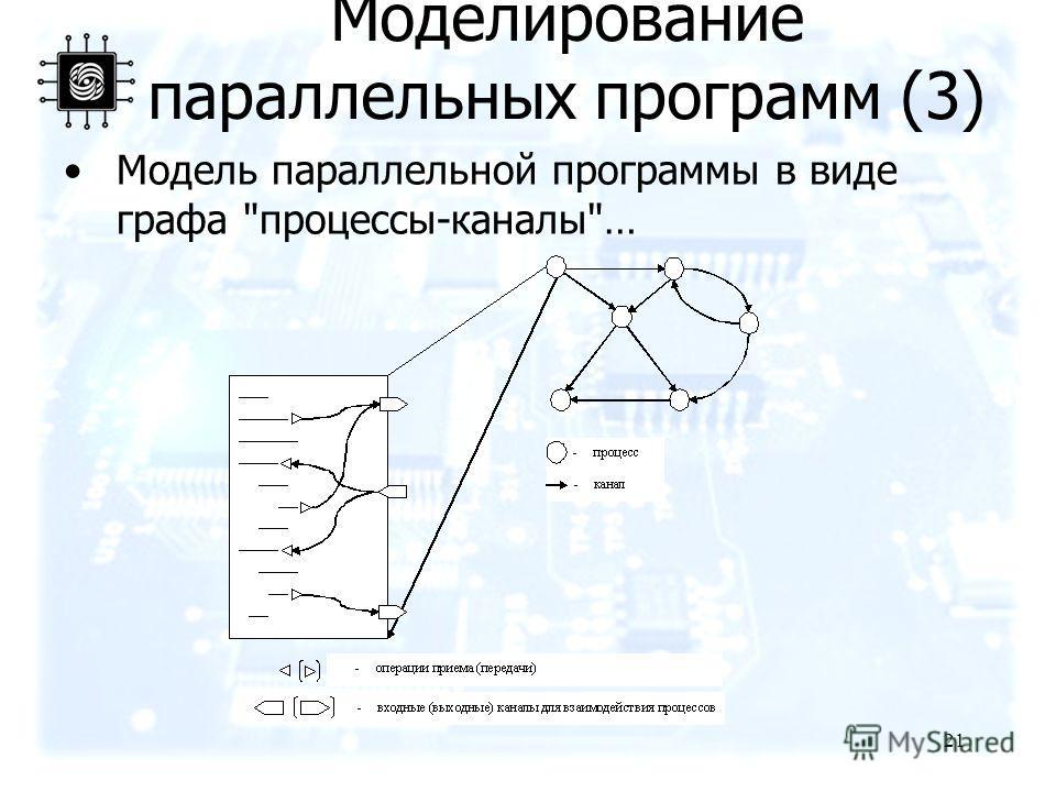 21 Моделирование параллельных программ (3) Модель параллельной программы в виде графа процессы-каналы…