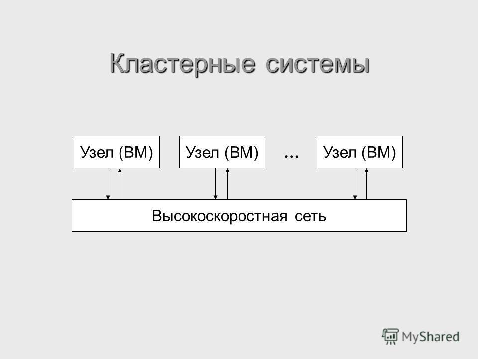 Кластерные системы Узел (ВМ) Высокоскоростная сеть Узел (ВМ) …