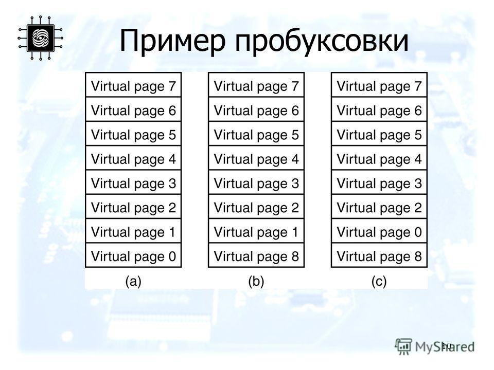 10 Пример пробуксовки Failure of the LRU algorithm.