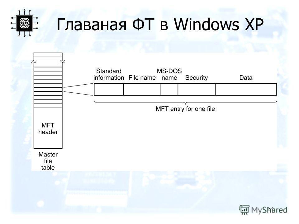 26 Главаная ФТ в Windows XP The Windows XP master file table.