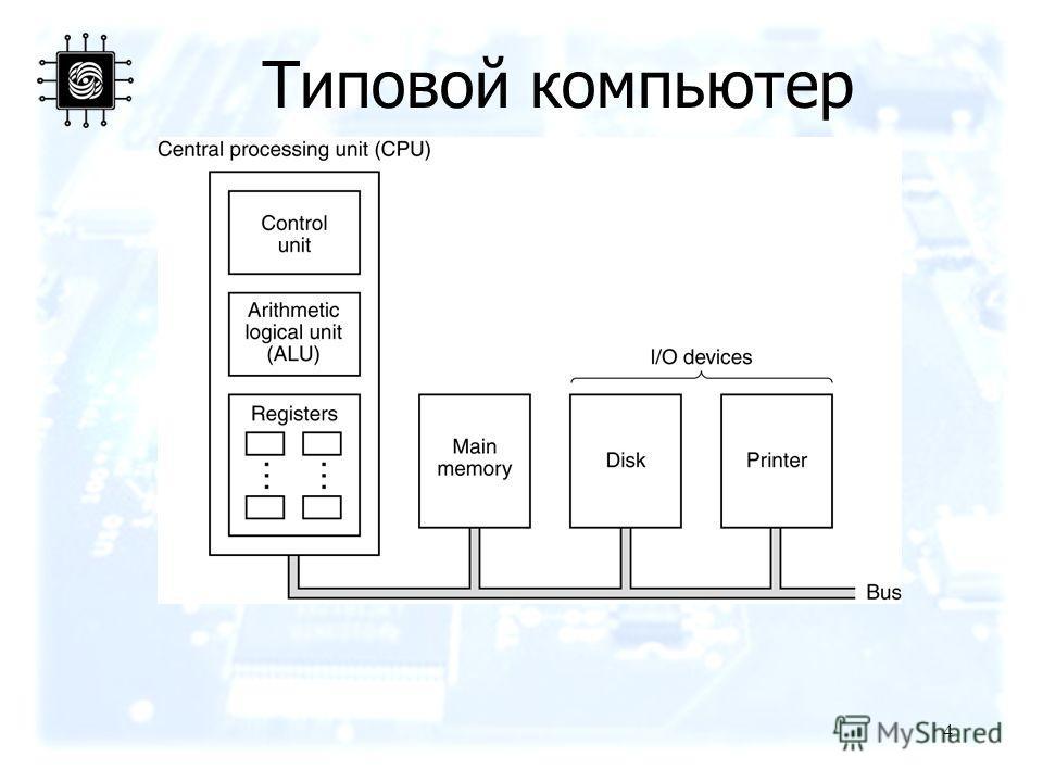 4 Типовой компьютер