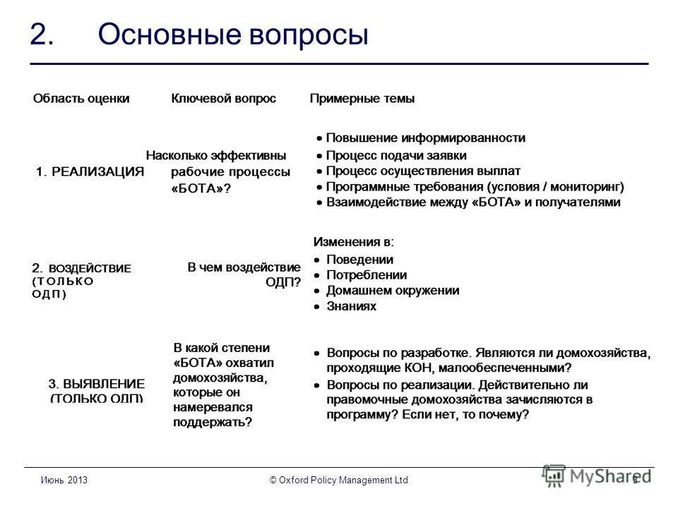 2.Основные вопросы Июнь 2013© Oxford Policy Management Ltd3