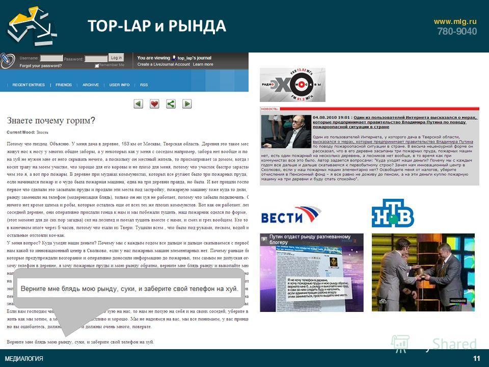 11 МЕДИАЛОГИЯ TOP-LAP и РЫНДА