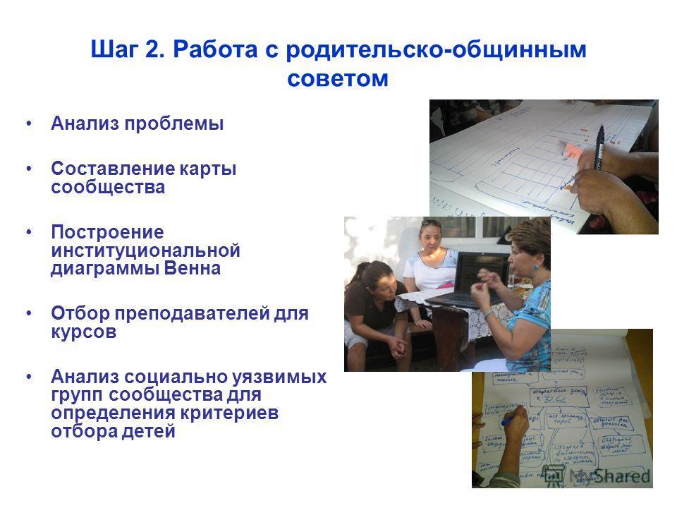 Шаг 2. Работа с родительско-общинным советом Анализ проблемы Составление карты сообщества Построение институциональной диаграммы Венна Отбор преподавателей для курсов Анализ социально уязвимых групп сообщества для определения критериев отбора детей