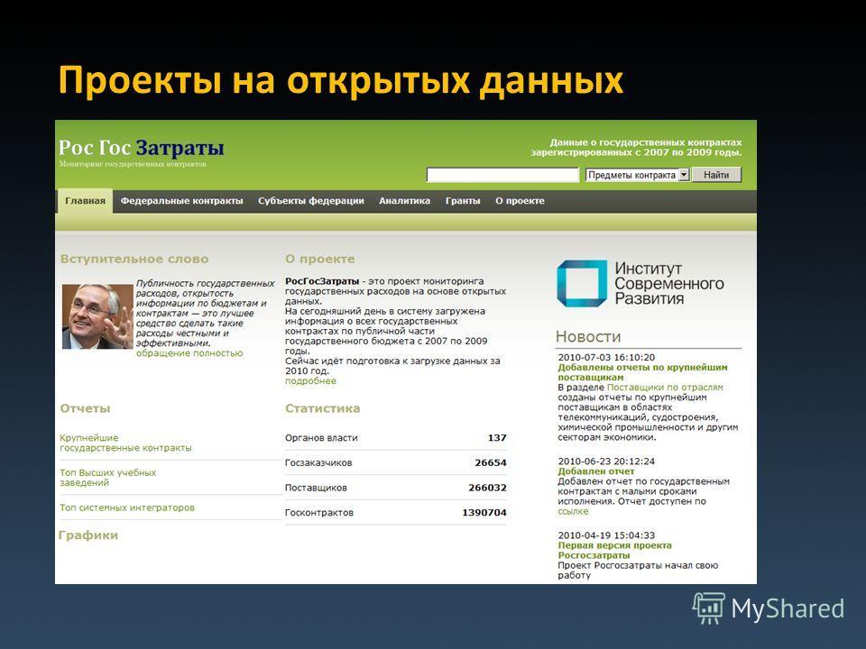 Проекты на открытых данных