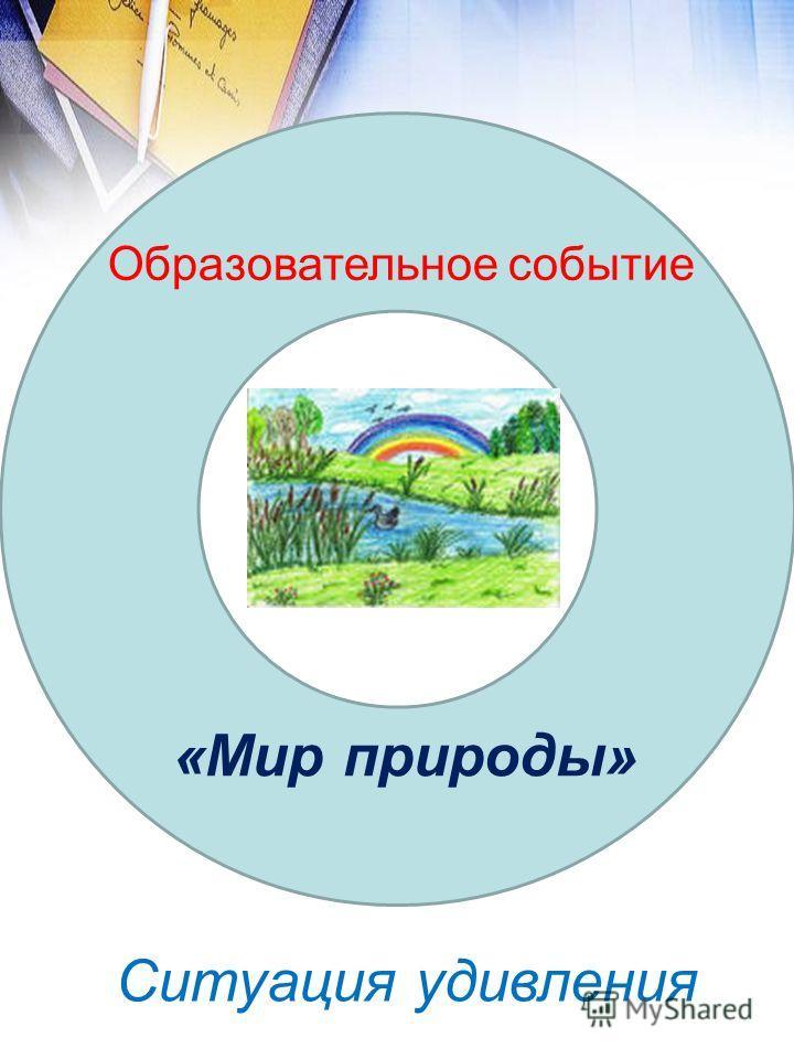 Образовательное событие «Мир природы» Ситуация удивления