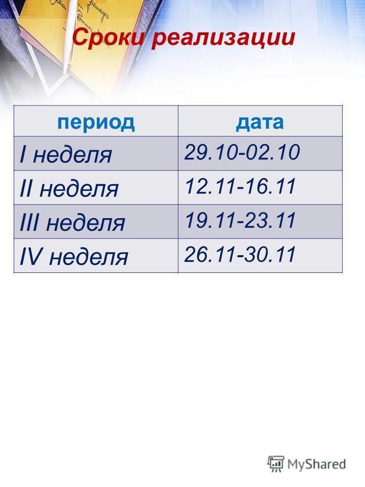 Сроки реализации периоддата I неделя 29.10-02.10 II неделя 12.11-16.11 III неделя 19.11-23.11 IV неделя 26.11-30.11
