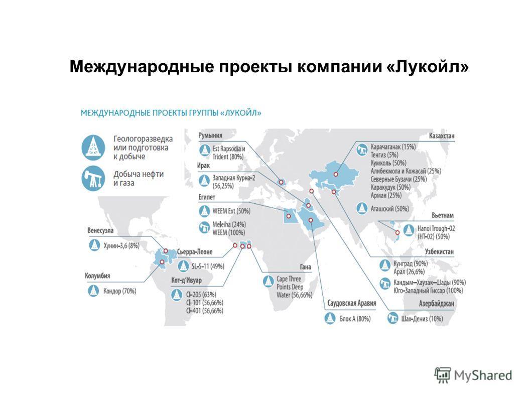 Международные проекты компании «Лукойл»