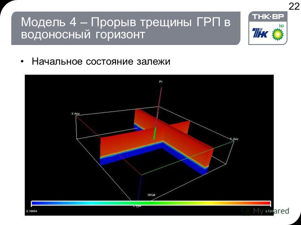 22 Модель 4 – Прорыв трещины ГРП в водоносный горизонт Начальное состояние залежи