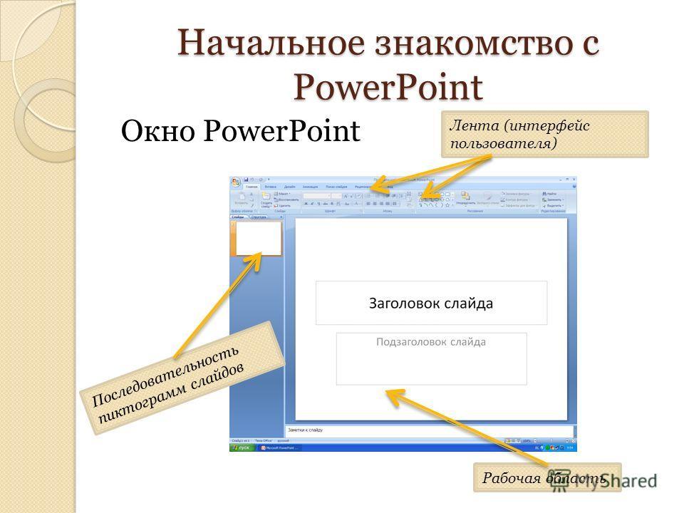 Компьютерная презентация Делаем вместе!