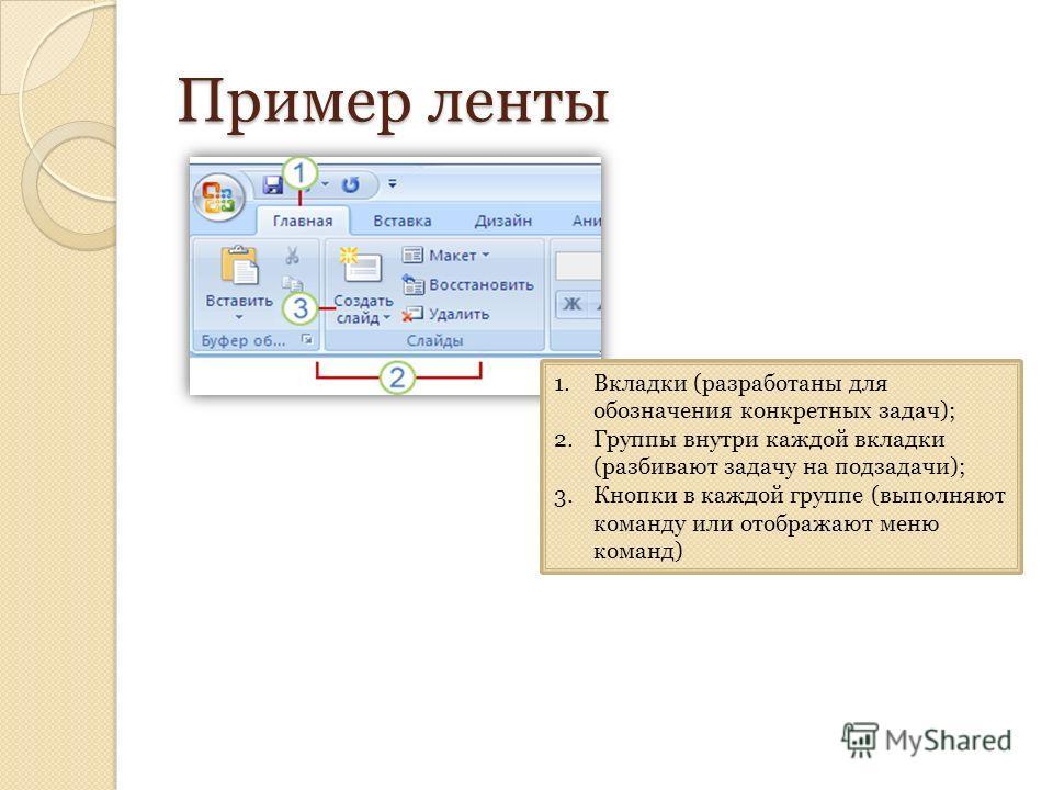 Начальное знакомство с PowerPoint Окно PowerPoint Лента (интерфейс пользователя) Последовательность пиктограмм слайдов Рабочая область