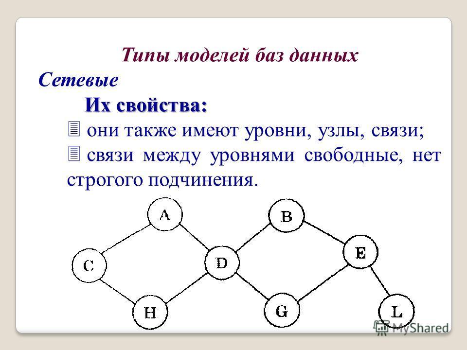 Типы моделей баз данных Сетевые Их свойства: они также имеют уровни, узлы, связи; связи между уровнями свободные, нет строгого подчинения.