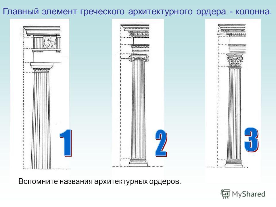 Главный элемент греческого архитектурного ордера - колонна. Вспомните названия архитектурных ордеров.