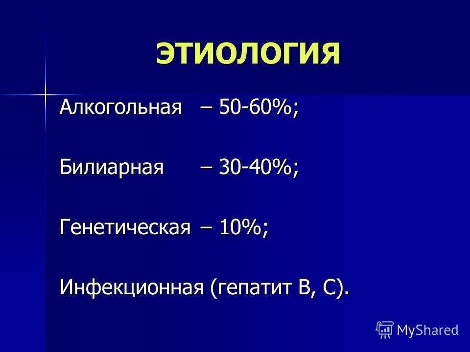 ЭТИОЛОГИЯ Алкогольная – 50-60%; Билиарная – 30-40%; Генетическая – 10%; Инфекционная (гепатит В, С).