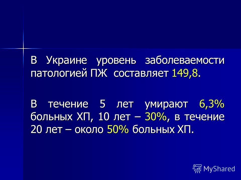 В Украине уровень заболеваемости патологией ПЖ составляет 149,8. В течение 5 лет умирают 6,3% больных ХП, 10 лет – 30%, в течение 20 лет – около 50% больных ХП.