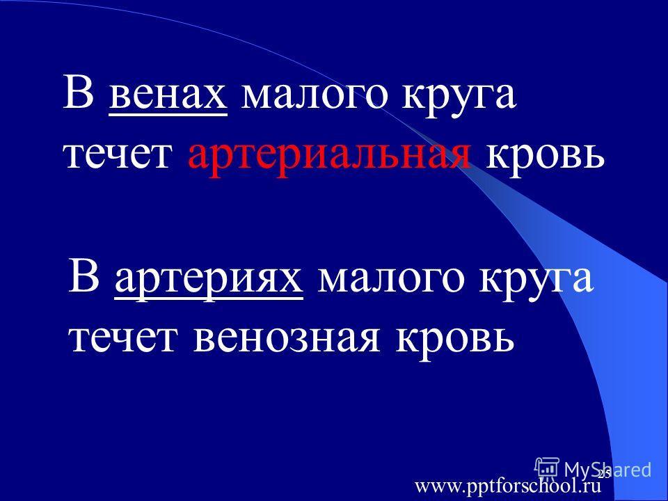 25 В артериях малого круга течет венозная кровь В венах малого круга течет артериальная кровь www.pptforschool.ru
