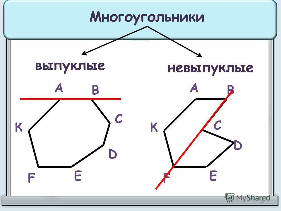 Многоугольники выпуклые невыпуклые А В С D Е F К А В С D Е F К 10