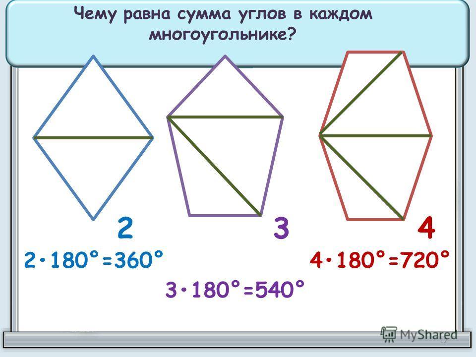 234 Чему равна сумма углов в каждом многоугольнике? 2180°=360° 3180°=540° 4180°=720° 12