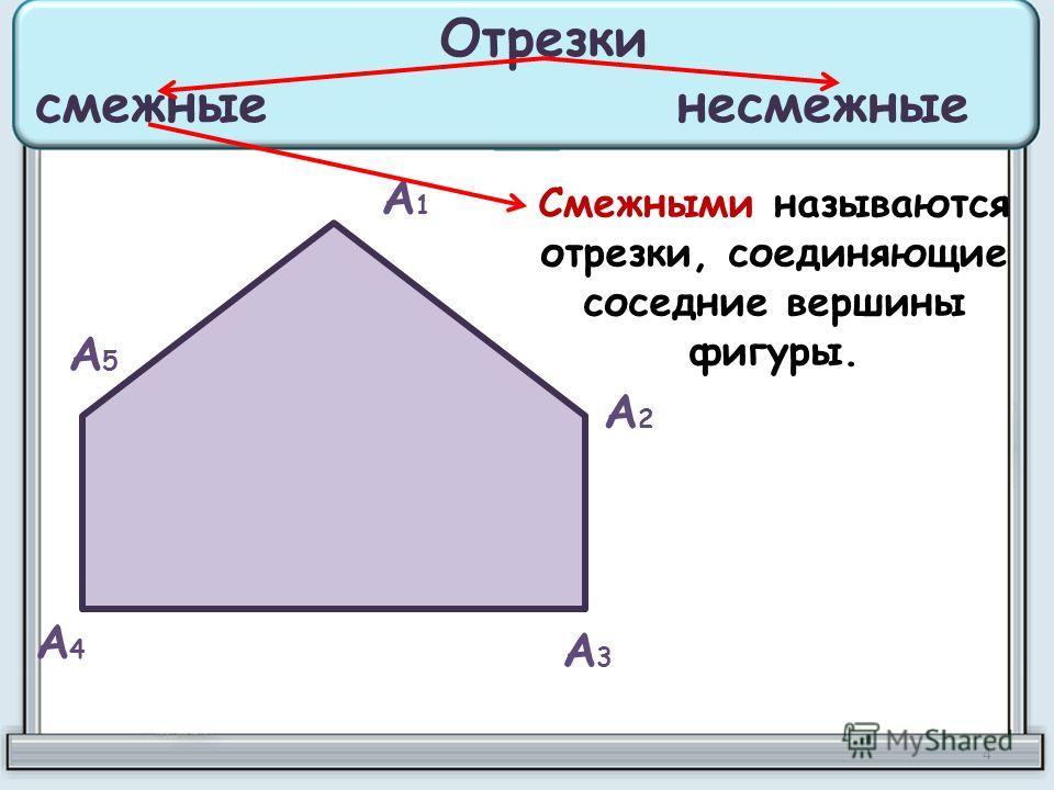 А1А1 А2А2 А3А3 А4А4 А5А5 Смежными называются отрезки, соединяющие соседние вершины фигуры. Отрезки смежныенесмежные 4