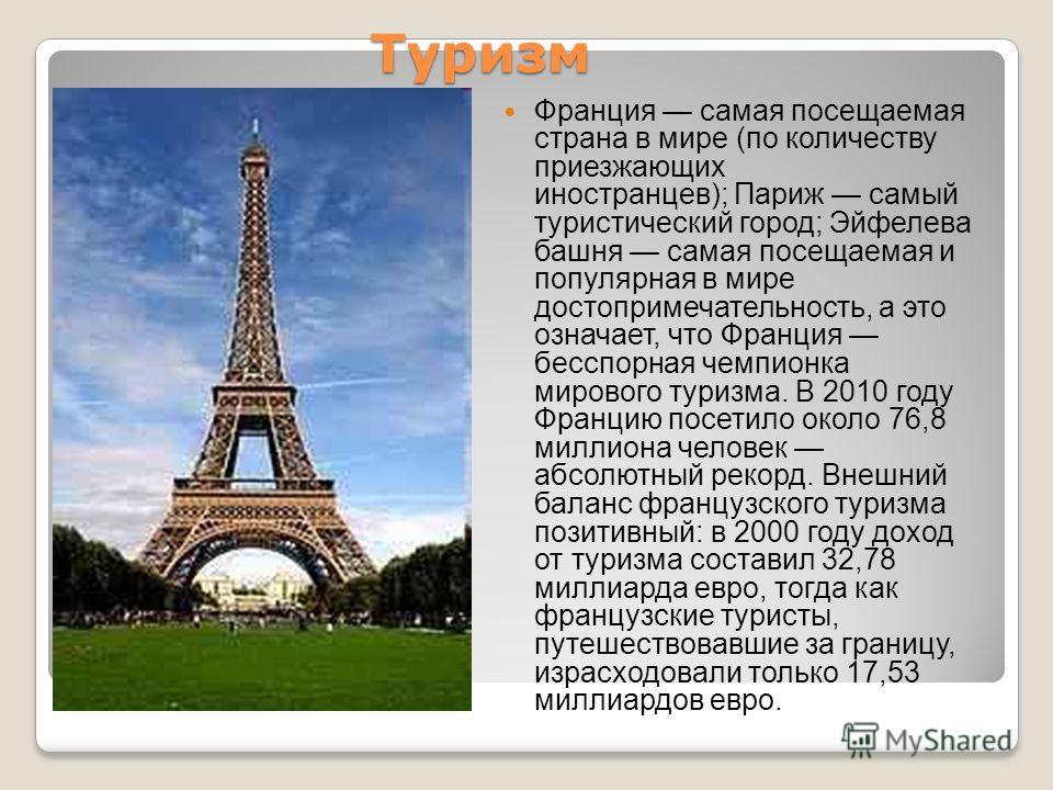 Туризм Франция самая посещаемая страна в мире (по количеству приезжающих иностранцев); Париж самый туристический город; Эйфелева башня самая посещаемая и популярная в мире достопримечательность, а это означает, что Франция бесспорная чемпионка мирово