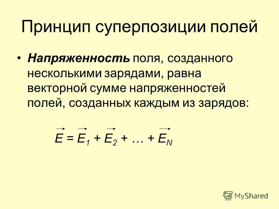 Принцип суперпозиции полей Напряженность поля, созданного несколькими зарядами, равна векторной сумме напряженностей полей, созданных каждым из зарядов: Е = Е 1 + Е 2 + … + Е N