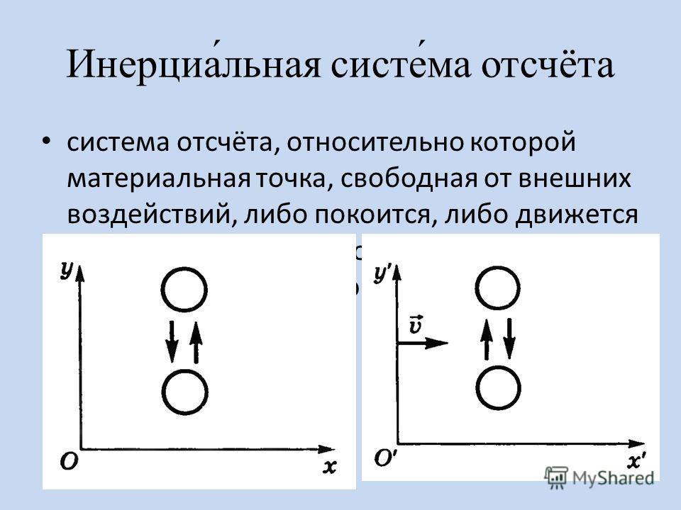 Инерциа́льная систе́ма отсчёта система отсчёта, относительно которой материальная точка, свободная от внешних воздействий, либо покоится, либо движется прямолинейно и равномерно (т.е. с постоянной скоростью).
