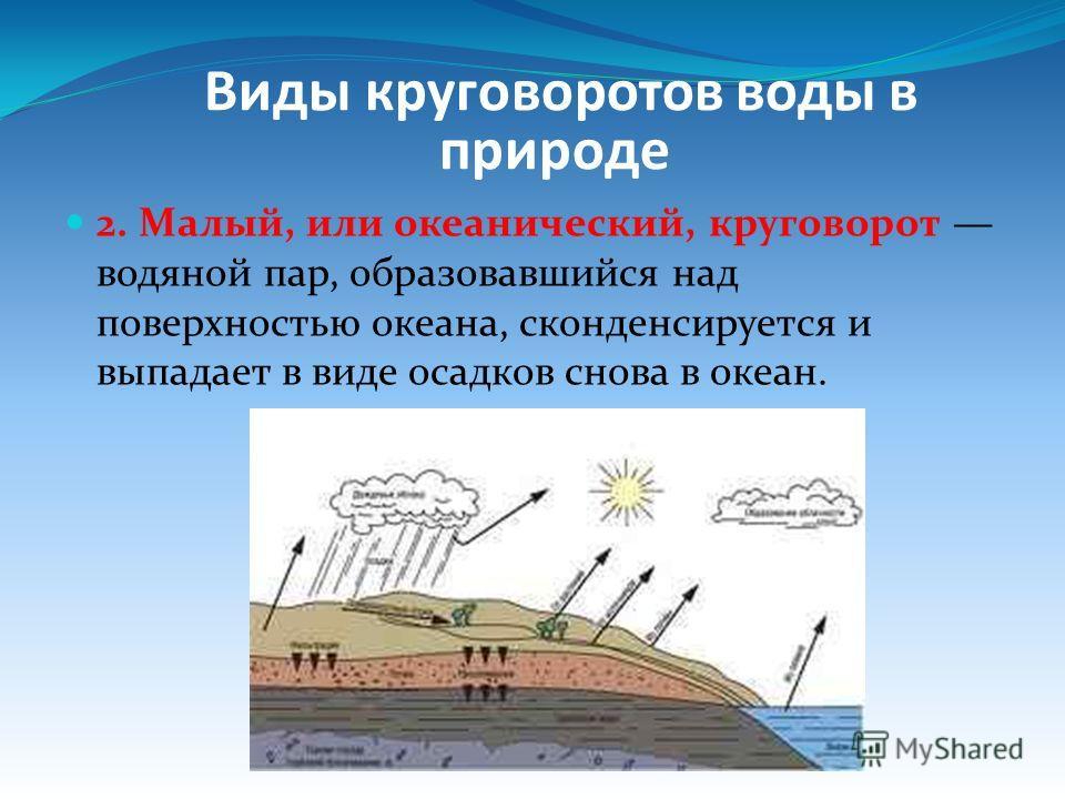 2. Малый, или океанический, круговорот водяной пар, образовавшийся над поверхностью океана, сконденсируется и выпадает в виде осадков снова в океан. Виды круговоротов воды в природе