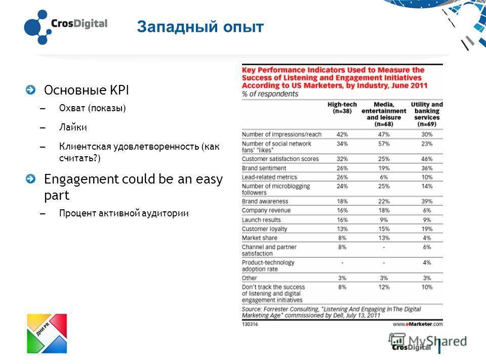 Западный опыт Основные KPI – Охват (показы) – Лайки – Клиентская удовлетворенность (как считать?) Engagement could be an easy part – Процент активной аудитории