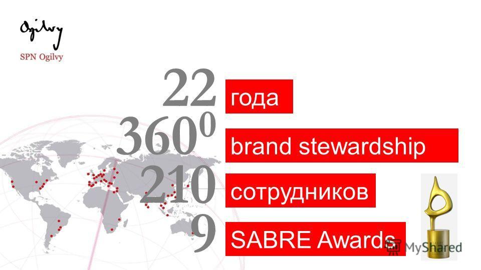 22 года 210 сотрудников 360 0 brand stewardship 9 SABRE Awards