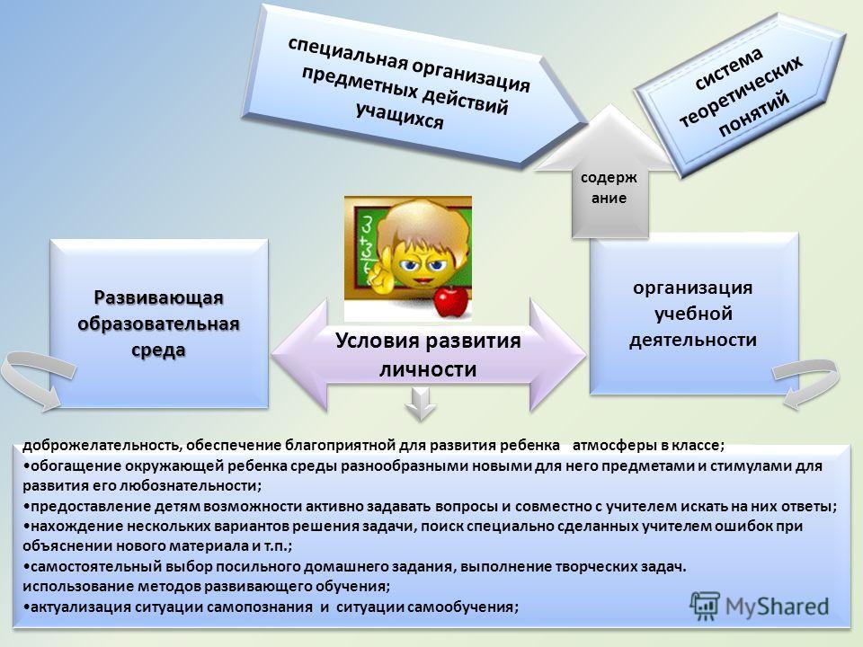 Личностные результаты мотивы деятельности, система ценностных отношений учащихся: к себе, к другим участникам образовательного процесса, к образовательному процессу, объектам познания, результатам образовательной деятельности. Личностные результаты м