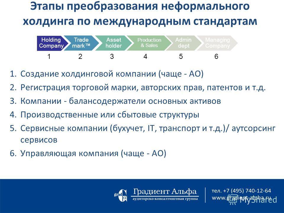 Этапы преобразования неформального холдинга по международным стандартам Holding Company Trade mark Asset holder Production & Sales Admin dept Managing Company 1.Создание холдинговой компании (чаще - АО) 2.Регистрация торговой марки, авторских прав, п