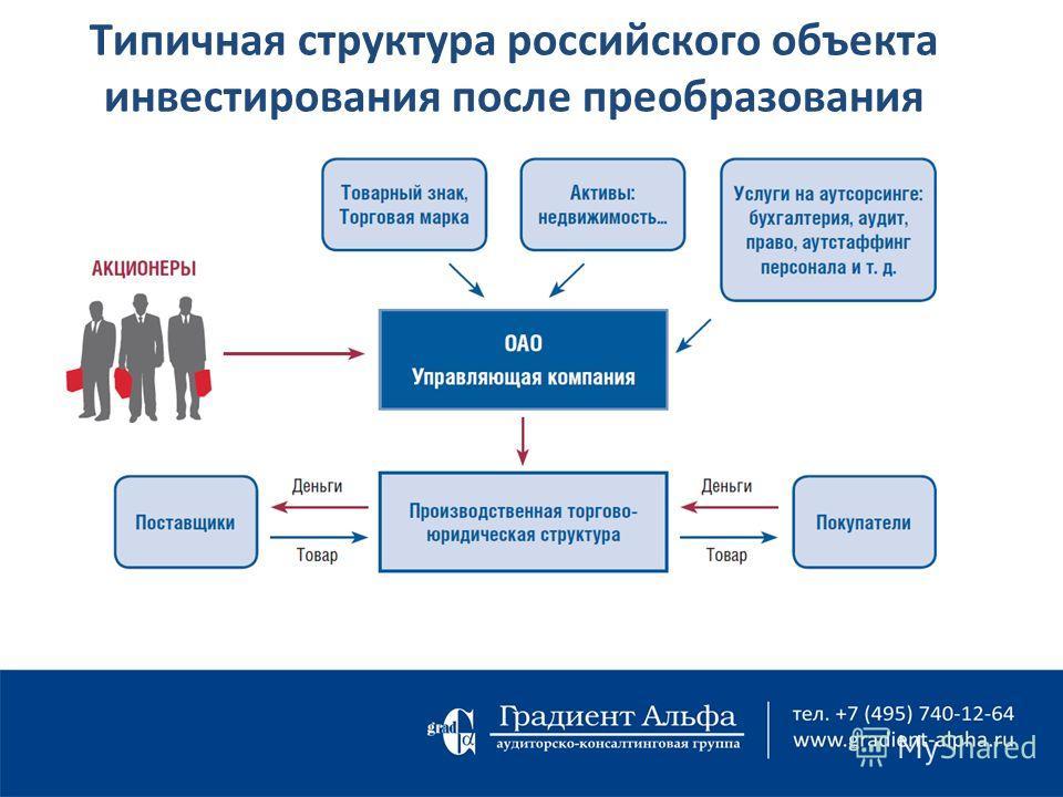 Типичная структура российского объекта инвестирования после преобразования