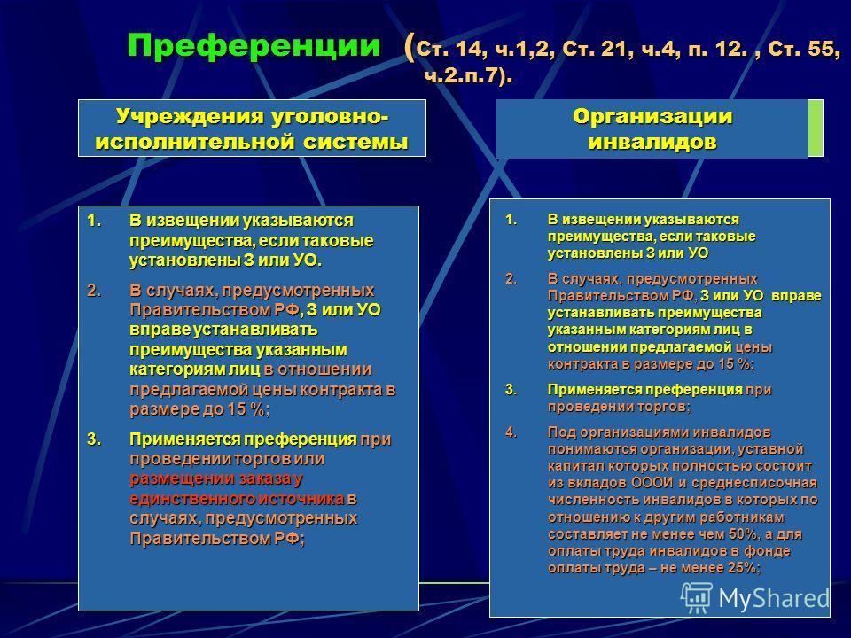 Преференции ( Ст. 14, ч.1,2, Ст. 21, ч.4, п. 12., Ст. 55, ч.2.п.7). Преференции ( Ст. 14, ч.1,2, Ст. 21, ч.4, п. 12., Ст. 55, ч.2.п.7). Учреждения уголовно- исполнительной системы Организации инвалидов 1.В извещении указываются преимущества, если так