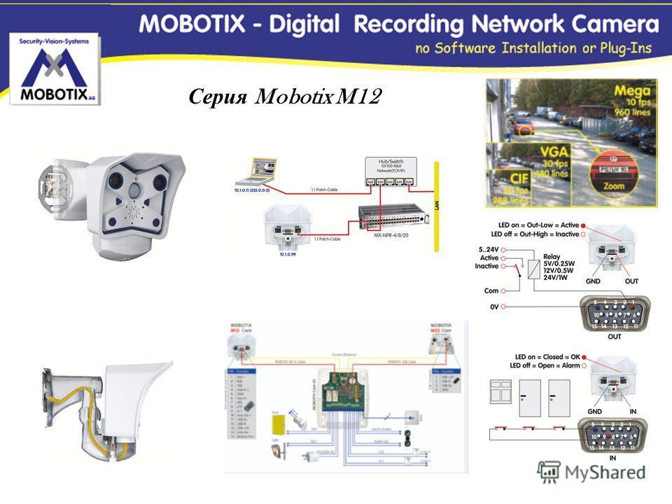 Серия Mobotix M12