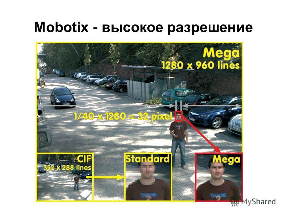 Mobotix - высокое разрешение