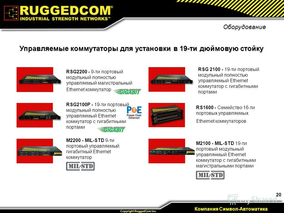 20 Private & Confidential Copyright RuggedCom Inc. Компания Символ-Автоматика Оборудование RSG2200 - 9-ти портовый модульный полностью управляемый магистральный Ethernet коммутатор RSG2100P - 19-ти портовый модульный полностью управляемый Ethernet ко