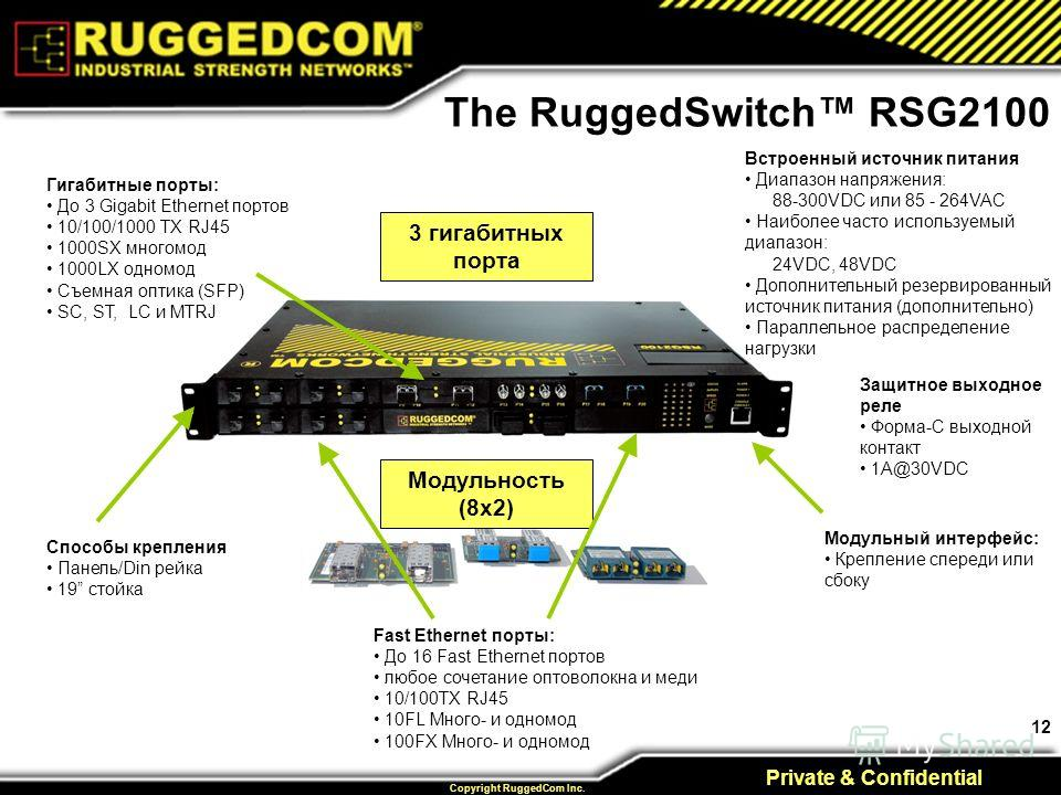 12 Private & Confidential Copyright RuggedCom Inc. The RuggedSwitch RSG2100 3 гигабитных порта Модульность (8x2) Гигабитные порты: До 3 Gigabit Ethernet портов 10/100/1000 TX RJ45 1000SX многомод 1000LX одномод Съемная оптика (SFP) SC, ST, LC и MTRJ