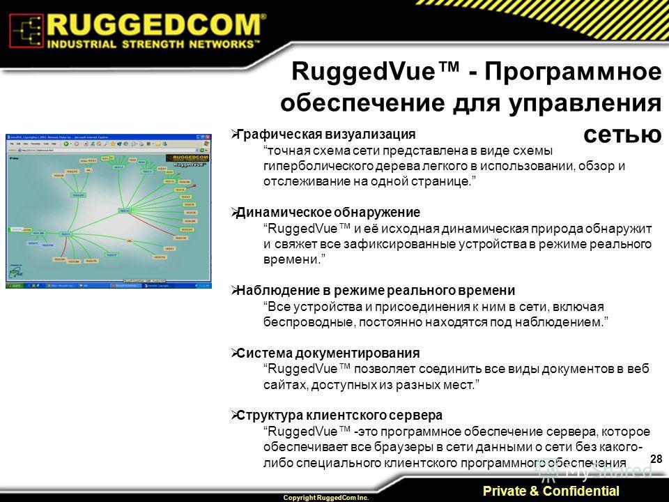 28 Private & Confidential Copyright RuggedCom Inc. RuggedVue - Программное обеспечение для управления сетью Графическая визуализация точная схема сети представлена в виде схемы гиперболического дерева легкого в использовании, обзор и отслеживание на