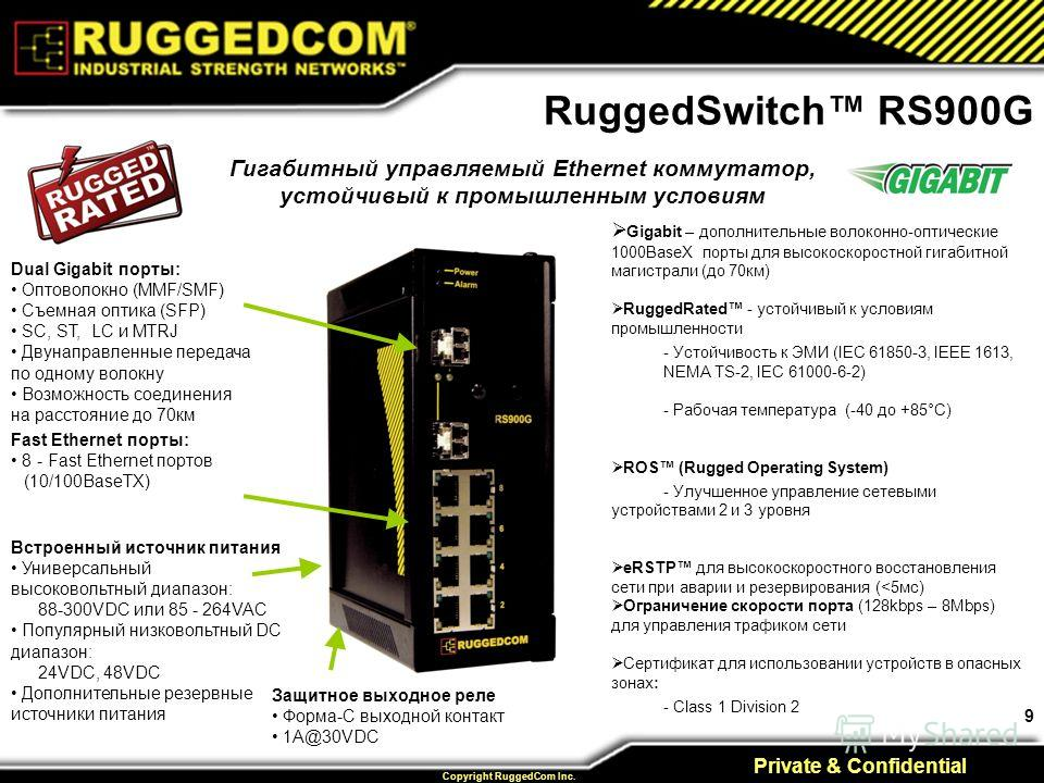 9 Private & Confidential Copyright RuggedCom Inc. Dual Gigabit порты: Оптоволокно (MMF/SMF) Съемная оптика (SFP) SC, ST, LC и MTRJ Двунаправленные передача по одному волокну Возможность соединения на расстояние до 70км RuggedSwitch RS900G Fast Ethern