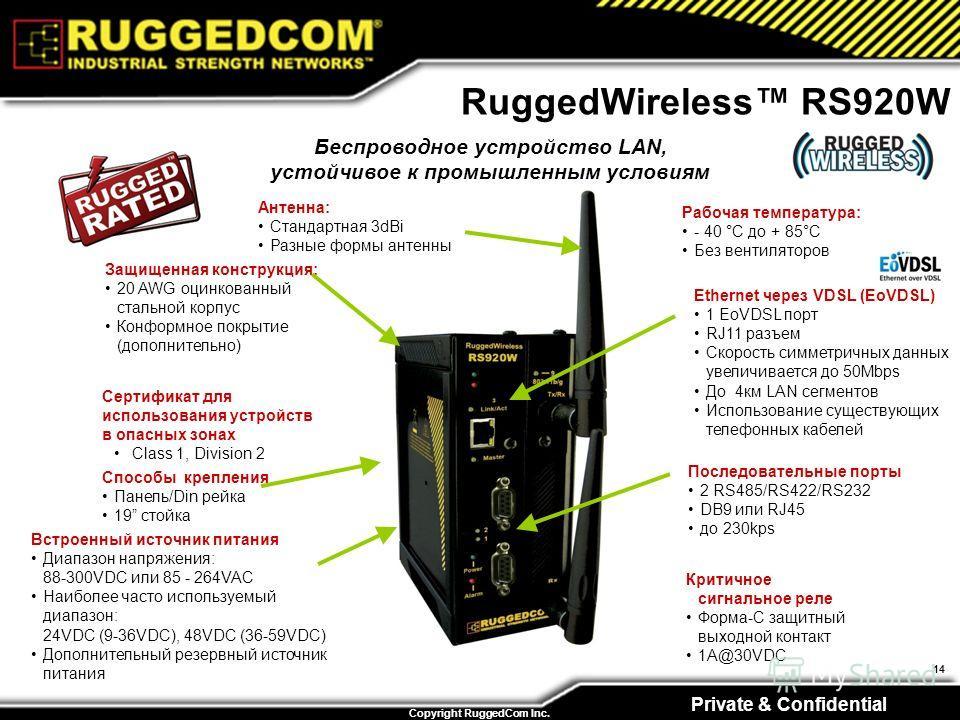 Private & Confidential Copyright RuggedCom Inc. 14 RuggedWireless RS920W Ethernet через VDSL (EoVDSL) 1 EoVDSL порт RJ11 разъем Скорость симметричных данных увеличивается до 50Mbps До 4км LAN сегментов Использование существующих телефонных кабелей По