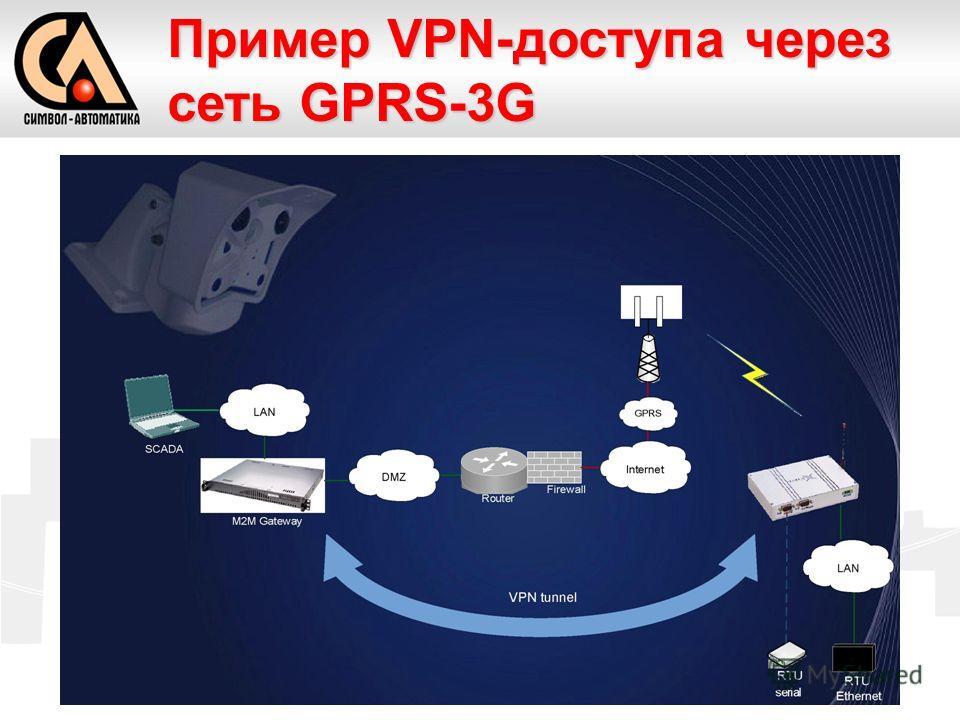 Пример VPN-доступа через сеть GPRS-3G