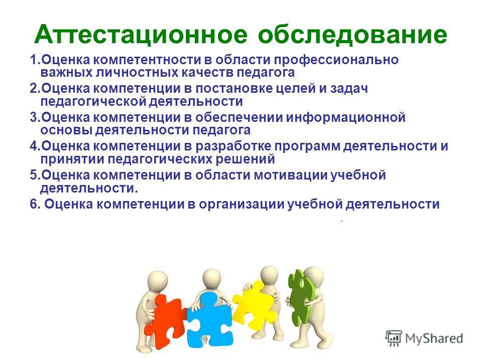 Аттестационное обследование 1.Оценка компетентности в области профессионально важных личностных качеств педагога 2.Оценка компетенции в постановке целей и задач педагогической деятельности 3.Оценка компетенции в обеспечении информационной основы деят