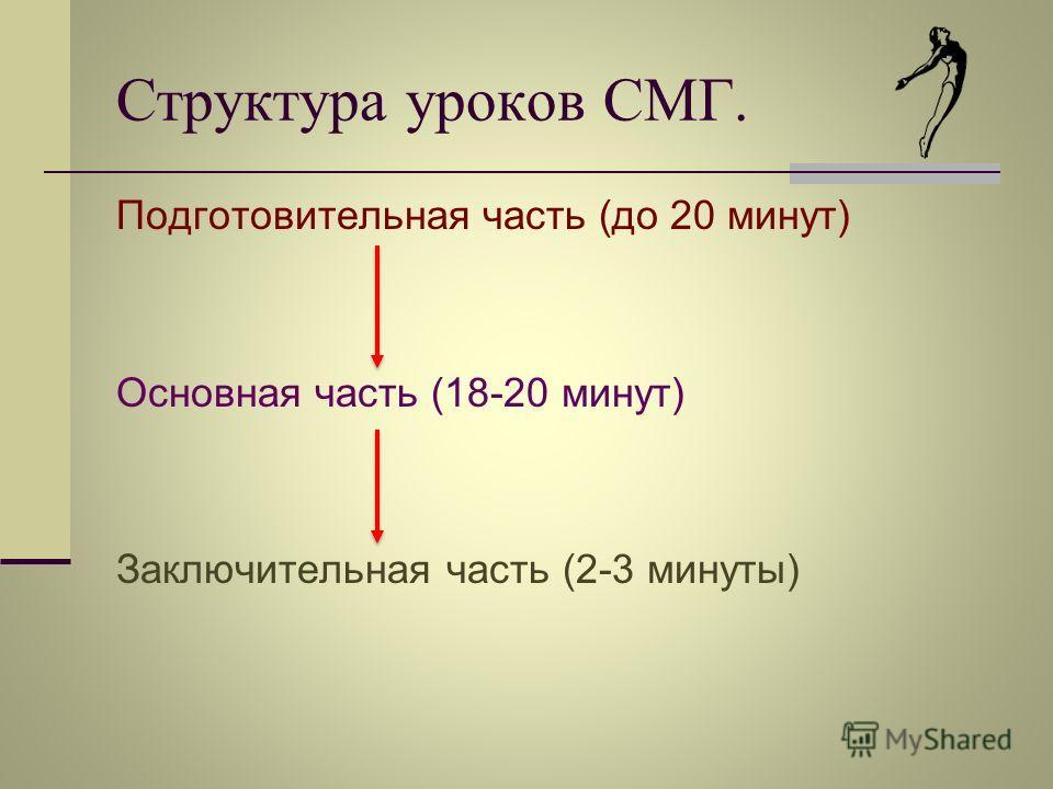 Структура уроков СМГ. Подготовительная часть (до 20 минут) Основная часть (18-20 минут) Заключительная часть (2-3 минуты)