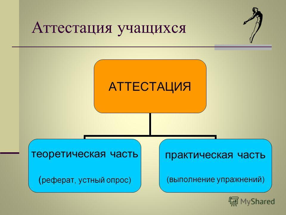 Аттестация учащихся АТТЕСТАЦИЯ теоретическая часть (реферат, устный опрос) практическая часть (выполнение упражнений)