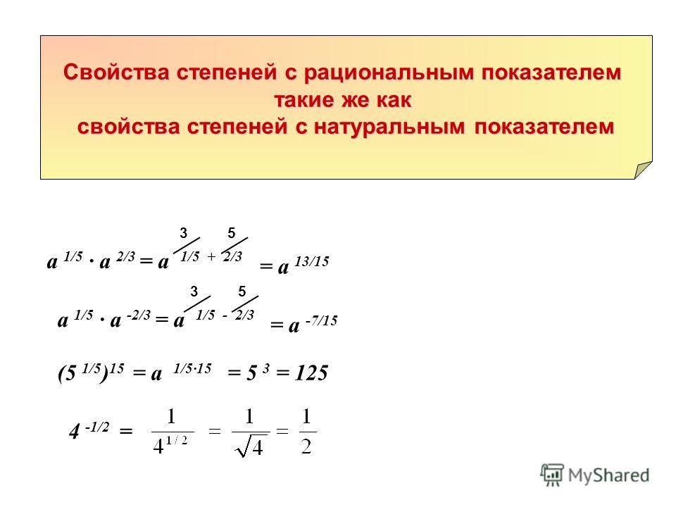 Свойства степеней с рациональным показателем такие же как свойства степеней с натуральным показателем а 1/5 · а 2/3 = а 1/5 + 2/3 35 = а 13/15 а 1/5 · а -2/3 = а 1/5 - 2/3 35 = а -7/15 (5 1/5 ) 15 = а 1/5·15 = 5 3 = 125 4 -1/2 =