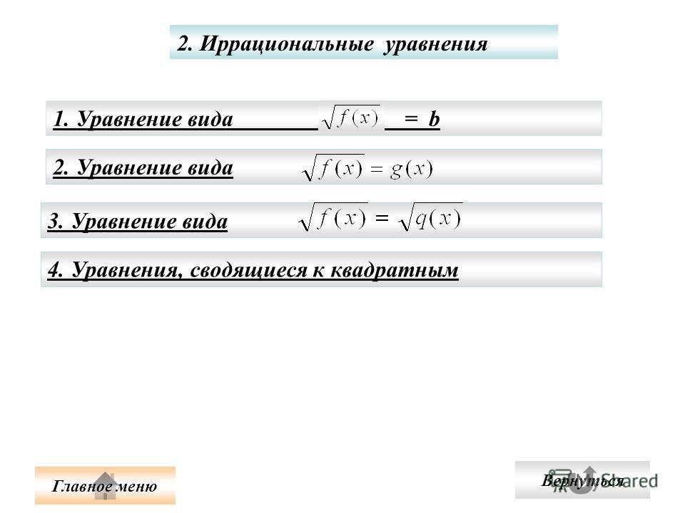 2. Иррациональные уравнения 1. Уравнение вида = b2. Уравнение вида 3. Уравнение вида 4. Уравнения, сводящиеся к квадратным Главное меню Вернуться