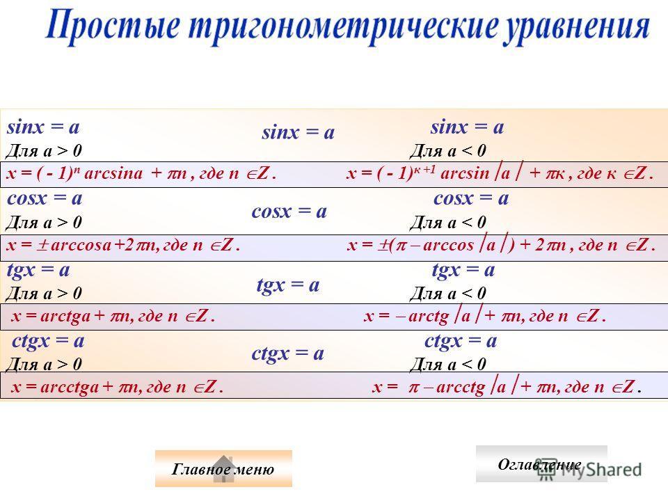 sinх = а Для а > 0 Для а < 0 х = ( - 1) n arcsina + n, где n Z. х = ( - 1) к +1 arcsin a + к, где к Z. cosх = а Для а > 0 Для а < 0 x = arccosa +2 n, где n Z. х = ( arccos a ) + 2 n, где n Z. tgх = а Для а > 0 Для а < 0 х = arctgа + n, где n Z. х = a