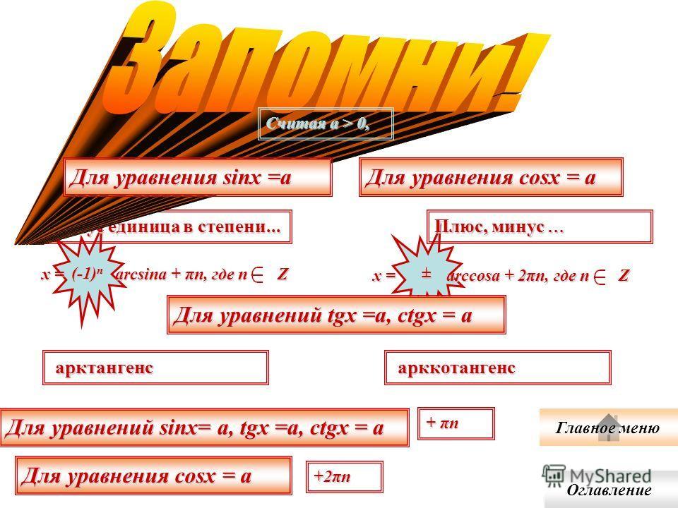 Минус единица в степени... Минус единица в степени... Плюс, минус … арктангенс арктангенс арккотангенс арккотангенс Считая а > 0, Для уравнения sinх =а Для уравнения cosх = а x = arcsina + πn, где n Z (-1) n x = arcсosa + 2πn, где n Z ± Для уравнений