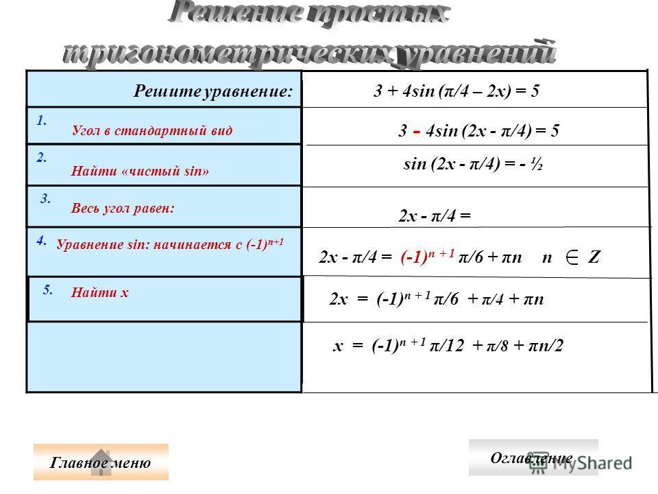 1. Решите уравнение: 3 + 4sin (π/4 – 2х) = 5 2. 3. 5. 4. Угол в стандартный вид Найти «чистый sin» Весь угол равен: Уравнение sin: начинается с (-1) n+1 Найти х - 3 - 4sin (2х - π/4) = 5 sin (2х - π/4) = - ½ 2х - π/4 = 2х - π/4 = (-1) n + 1 π/6 + πn