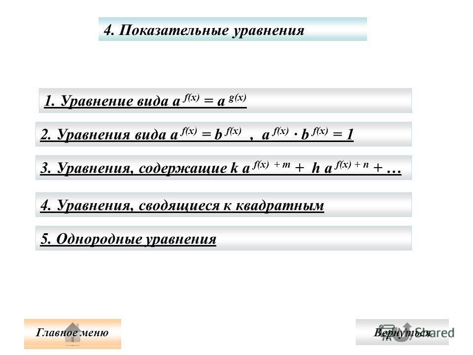 4. Показательные уравнения 1. Уравнение вида а f(x) = а g(x) 2. Уравнения вида а f(x) = b f(x), а f(x) b f(x) = 1 3. Уравнения, содержащие k а f(x) + m + h а f(x) + n + … 4. Уравнения, сводящиеся к квадратным 5. Однородные уравнения Главное меню Верн